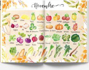 Poster des fruits et légumes de saison – Magazine L'Essentiel de l'alimentation positive