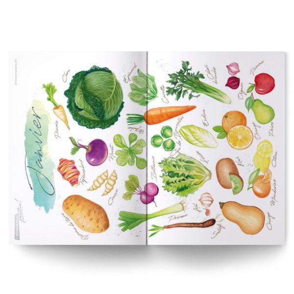 L'essentiel de l'alimentation positive n°15 – Numéro spécial végétarisme, recettes végétariennes sans viande