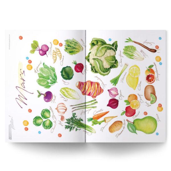 L'Essentiel de l'alimentation positive – Spécial science